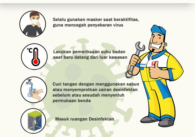 Langkah Pencegahan COVID-19